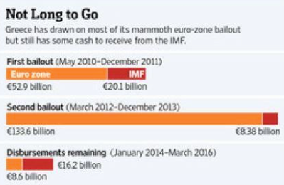 Draghi_in_context