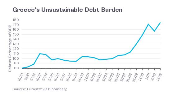 debt_graph.jpg