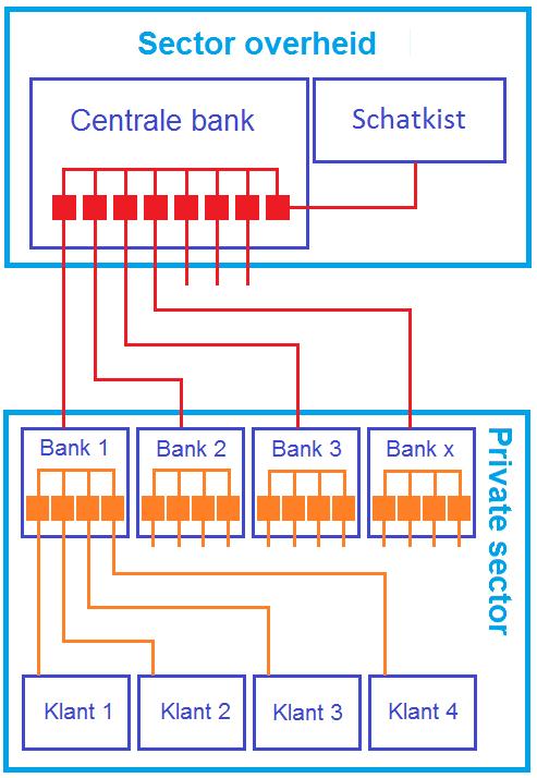Monetair systeem 1