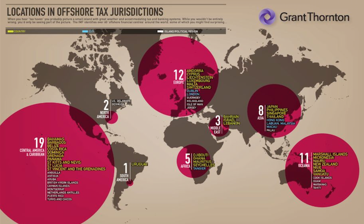 locations_in_offshore_tax_jurisdictions_large_jpg_1_550×1_000_pixels_jpg