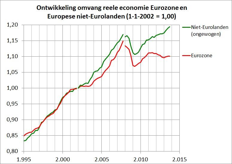 Artikel Euro fig 1