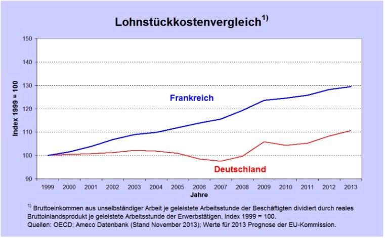 Fwd_ Artikel _Keynes en het eurovraagstuk - jacqueline@ftm.nl - Mail van Follow The Money-5