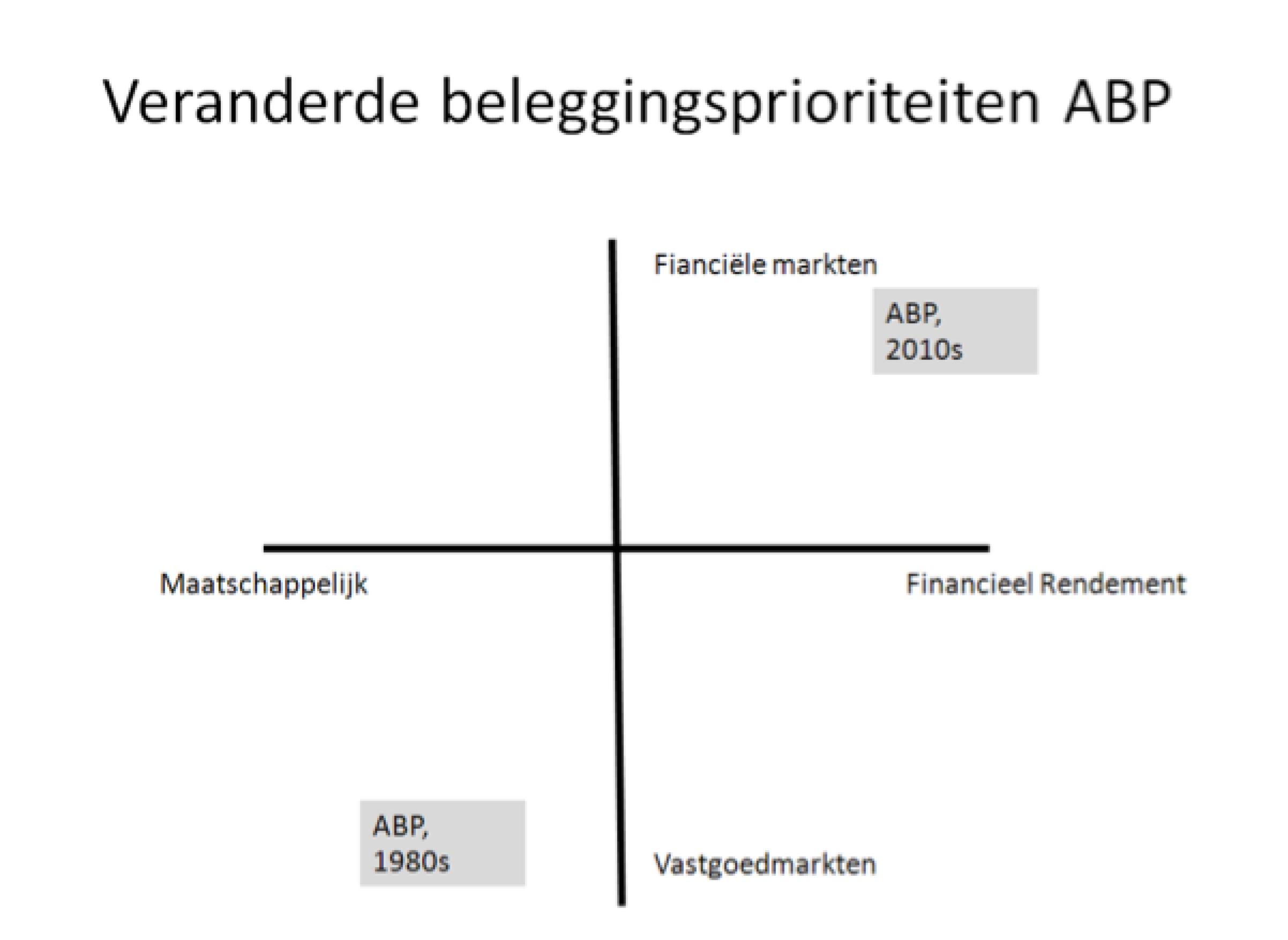 ABP_woningnood-1