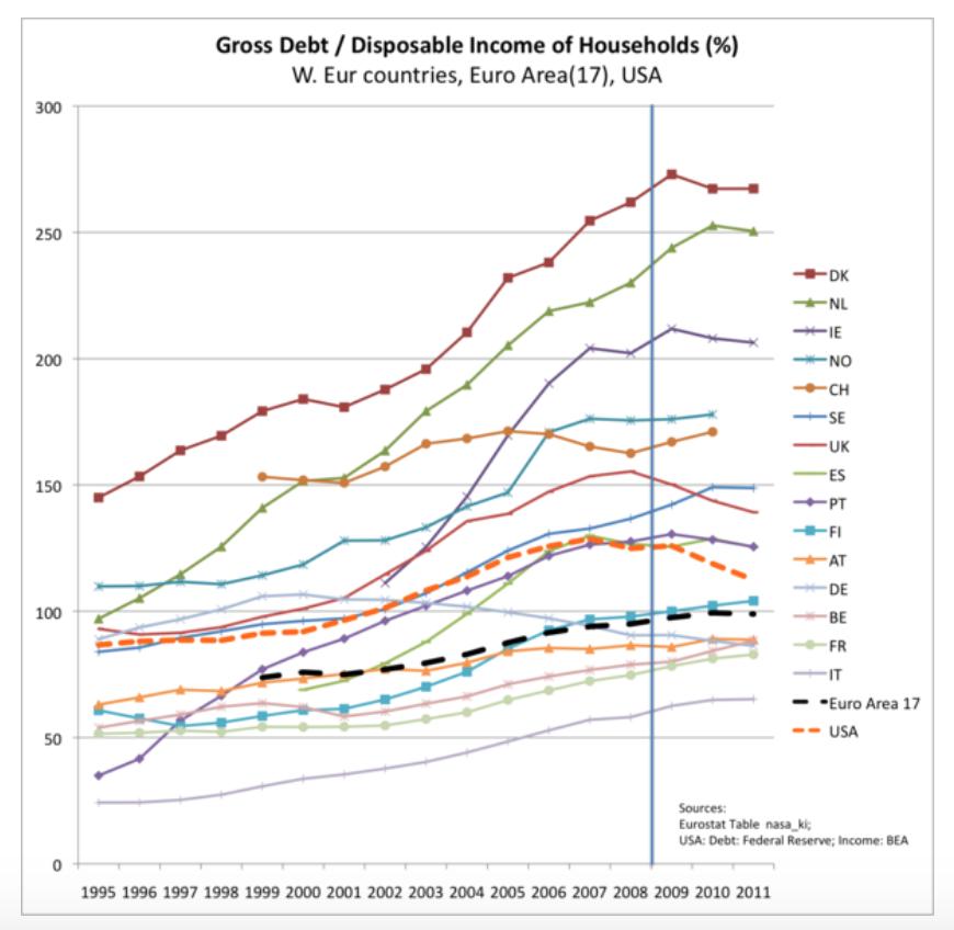 source: http://www.economicsinpictures.com