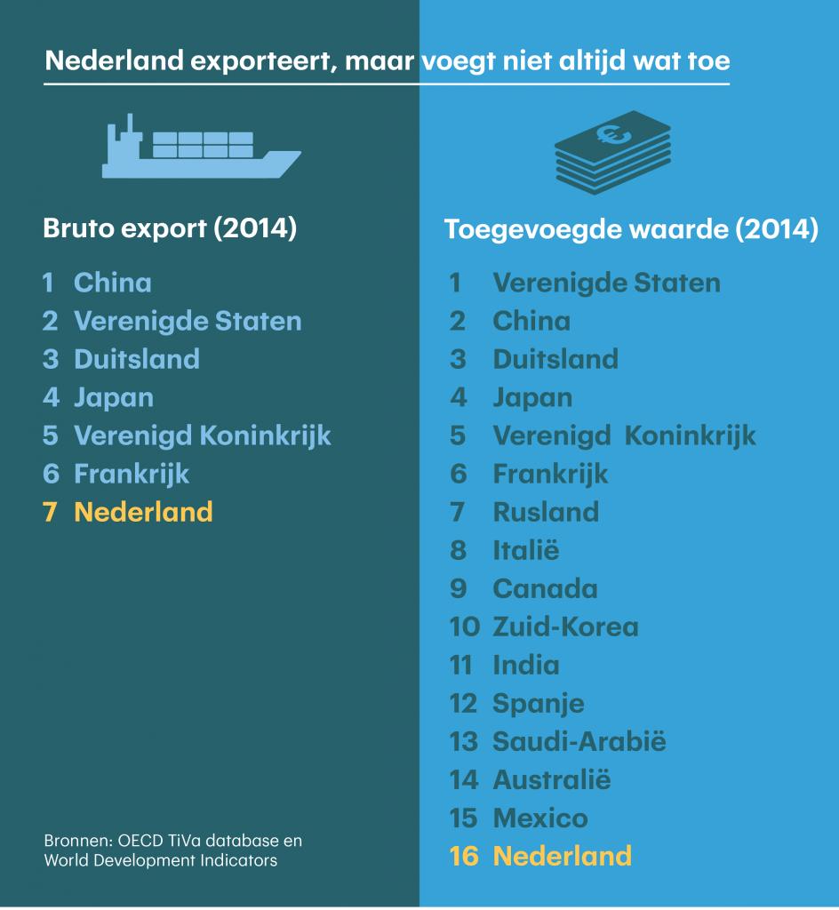 nl_exp_graph_0