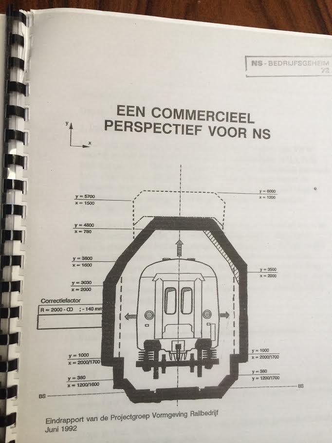 Geheim NS-rapport 'Een commercieel perspectief voor NS' uit 1992.